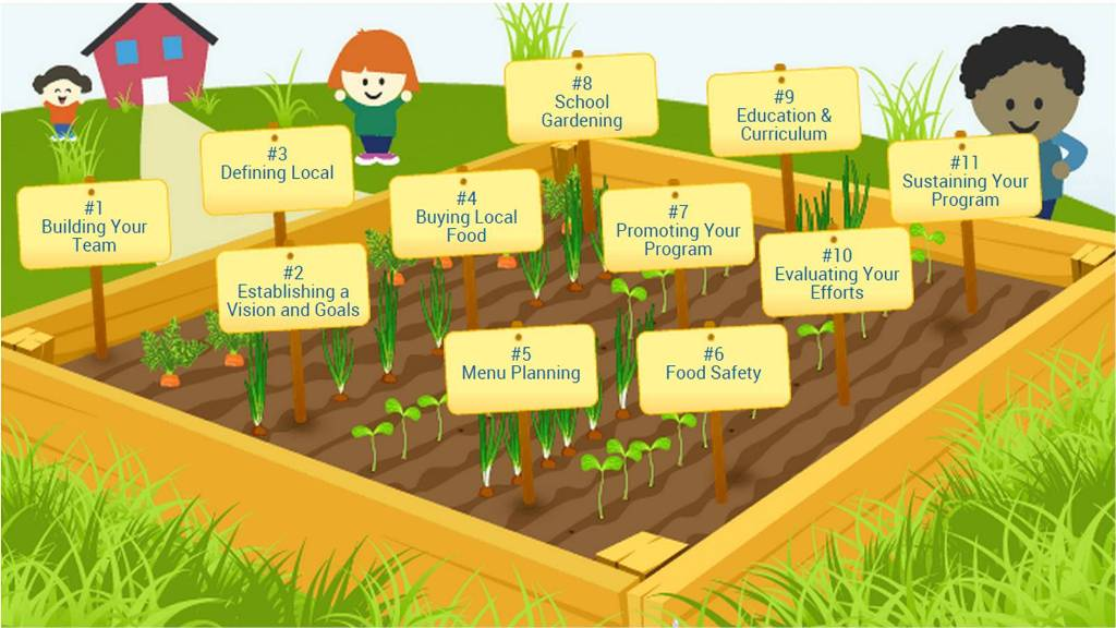 This toolkit is filled with tips and examples to help grow your schools #FarmtoSchool program: http://t.co/dP77IR8Vzg http://t.co/G9q5Jq4GyD