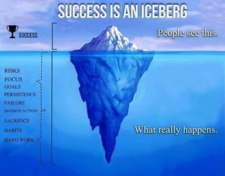 Success is an iceberg. what really happens. http://t.co/jeKBgYdVS2