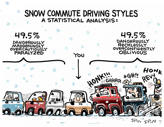 After a weekend of mayhem on area highways, the numbers are in for @OPP_WR #goslowinthesnow http://t.co/5KvkPSZdbp