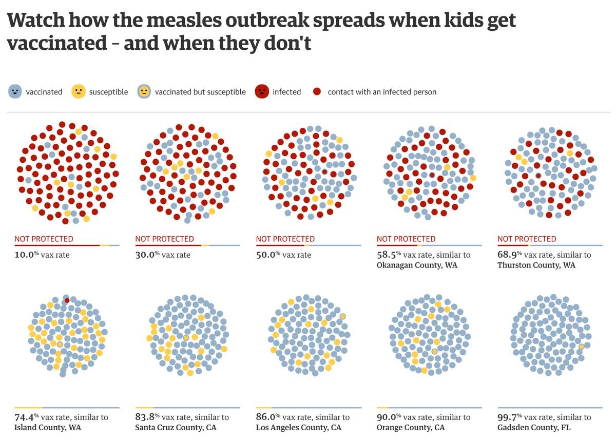 Alberto Cairo (@albertocairo): This is just AMAZING #dataviz #infographics http://t.co/Nv2uCfCTTE via @sullduggery @pilhofer http://t.co/Jfg6dJx4iq