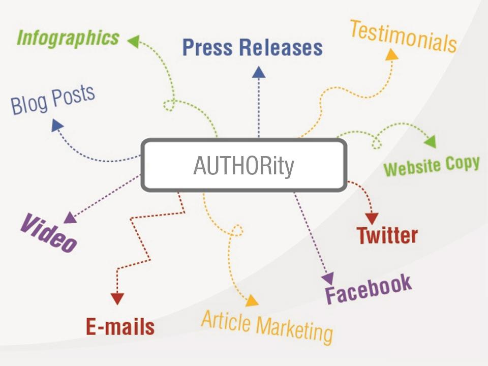If you want to be an authority - you have to author content. Write to build credibility, visibility and sell-ability! http://t.co/nlXgi6clqg