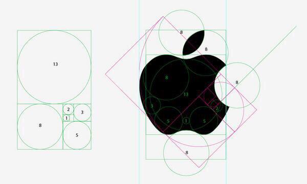 ¿Lo sabías?  El logo de #Apple sigue la sucesión matemática de Fibonacci. http://t.co/o8SeW96ITJ