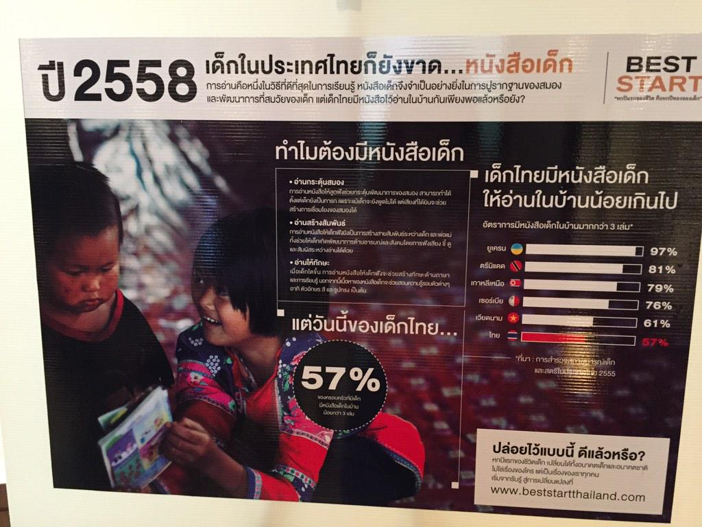 Best Start campaign is also aimed at urging the govt to increase investment in young children. #beststartthailand http://t.co/l4Kylhnekq