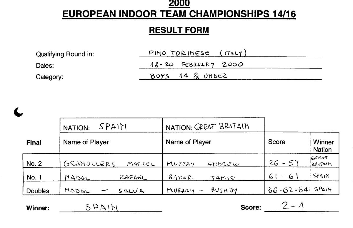 .@andy_murray @BritishTennis Not the same court, but the same tournament! Here's the score sheet :) #wintercups http://t.co/V5kAD05opt