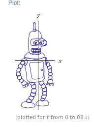We made our own Bender, with blackjack and graphs. In fact, forget the blackjack part.  http://t.co/h71Kh8CXsk http://t.co/STRb9O710k