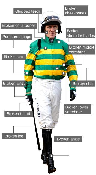 End of an era   How 'Iron Man' champion jockey AP McCoy became a horse racing legend http://t.co/H4Ndp7l6Sq http://t.co/46tVsDOcsH