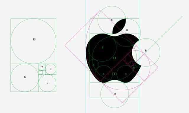 I had no idea the Apple logo was based on the Fibonacci. What a revelation. http://t.co/gexRatxYu6