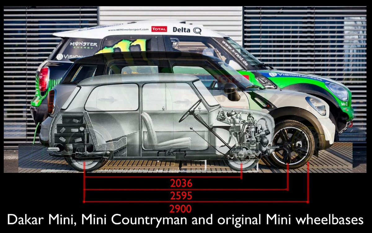The Mini: growing up or just growing? by Peter Stevens  http://t.co/pPhb8PkCiM http://t.co/xVnRLKvpET
