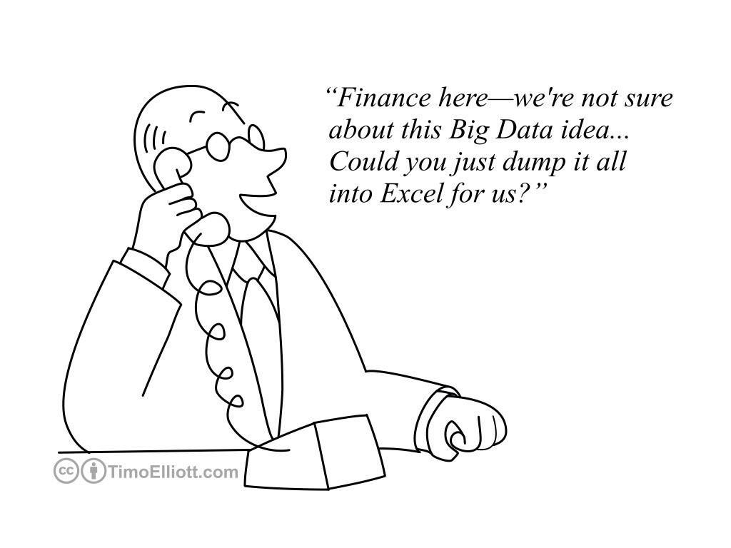 CFOs & #BigData... http://t.co/79de8FN0Fu