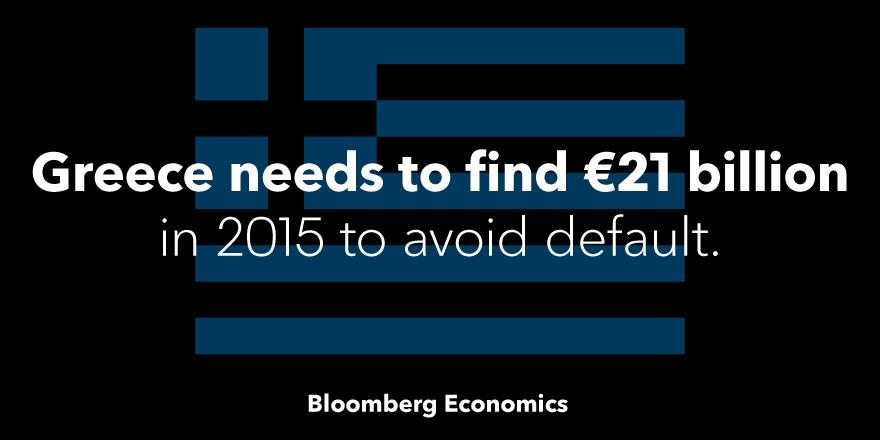 Greece may be able to meet its short term financing need, but what about the longer term? http://t.co/1dxiW1gvp3 http://t.co/EFWTIkX6rr