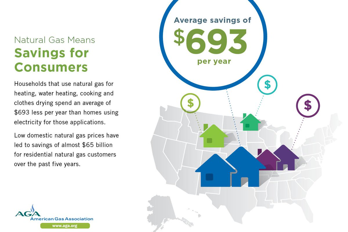 #natgas customers saving more money & energy, emitting less carbon than ever before-#AGAPlaybook coming this week! http://t.co/LwYyJYFrCp