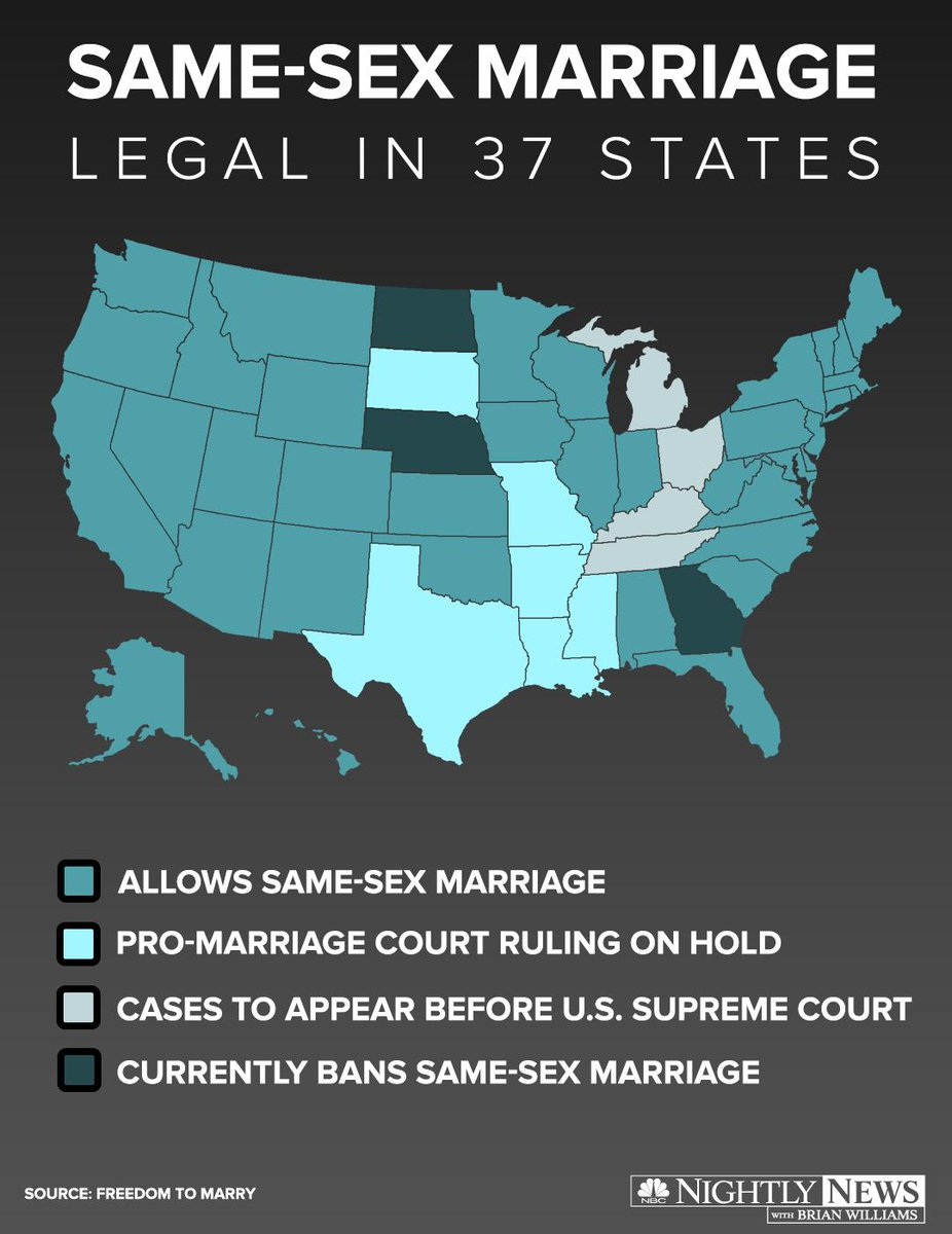 Alabama becomes the 37th state where same-sex marriage is legal.