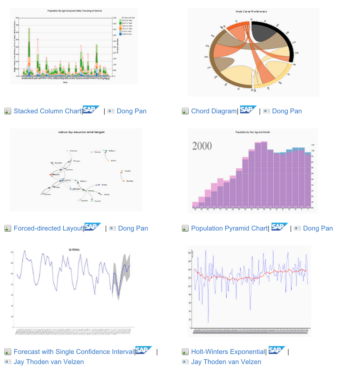 Just some of the cool #dataviz extensions available for #SAPLumira http://t.co/kYEpJhMqDf http://t.co/yvk1mdCQFF