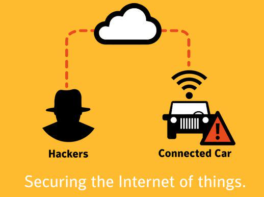 Car Hacking: How to Secure Your Connected Vehicle http://t.co/1TU6a7TIoP #IoT #SaferInternetDay http://t.co/ATpWiM7ZF2