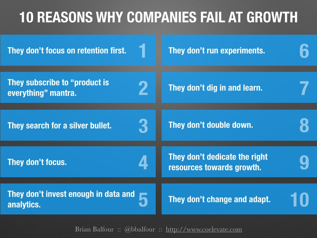 Growth Is Optional: 10 Reasons Why Companies Fail At Growth —  http://t.co/MiBeik5MkI http://t.co/itk8QkzfB8