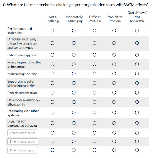 Your #WCM opinion matters! Survey for end-users - http://t.co/fnHyBZFhoi Results will be shared. http://t.co/9OrGX3NEdI