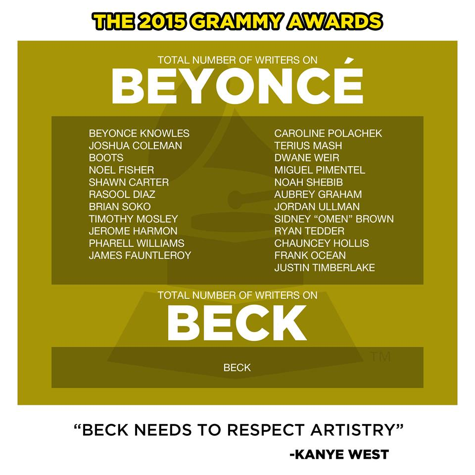 Now this DOES NOT mean that Beck's album is better but...... see photo.. #Grammys2015 #GRAMMYs #Kanye #Beyonce #Beck http://t.co/3wQEXtJIkA