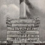 Cross-section of the Titanic: http://t.co/tCH1GESgyf #architecture