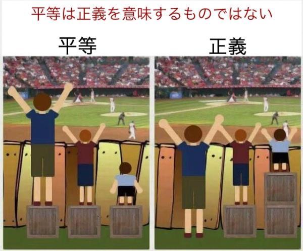 【画像】 「平等」と「正義」を表した画像が話題 あなたはどう思いますか