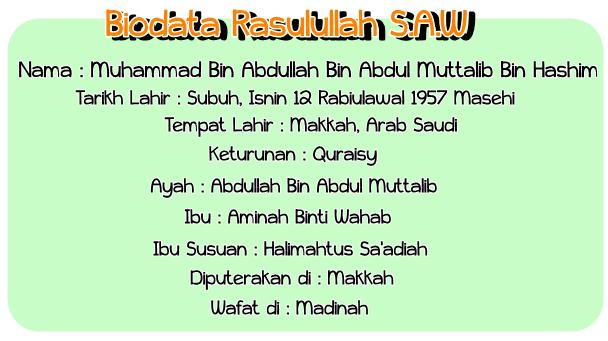 Sirah Rasulullah S A W Lessons Tes Teach