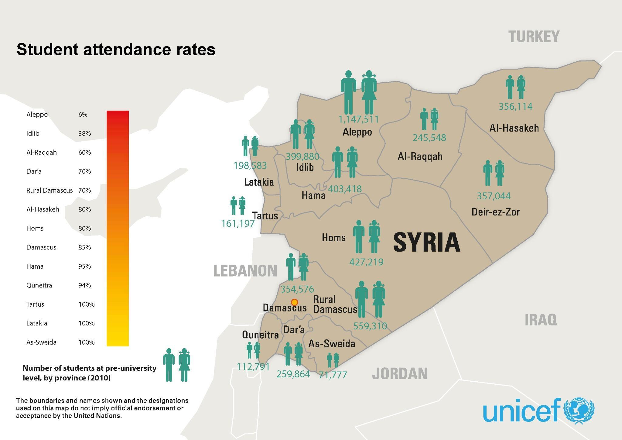 UNICEF's Twitter Photo