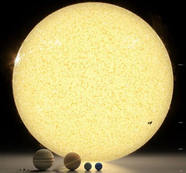Je rappelle l'échelle de tailles desdites planètes http://t.co/gZcafZci4J (Oui, nous, c'est celle qu'on voit pas sauf en zoomant.)