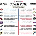 RT @EAMaddenNFL: Your votes count DOUBLE in the #Madden25Vote until 5pm ET using the hashtags listed here: