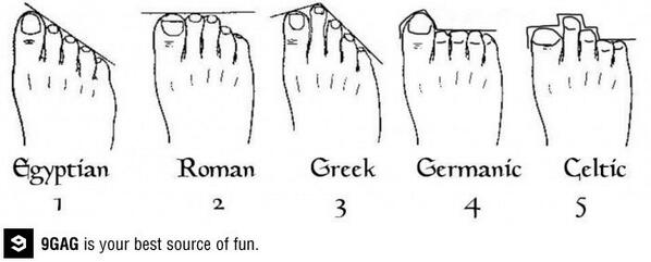 Based on this, what are your roots? http://t.co/MuD4g3tpGz