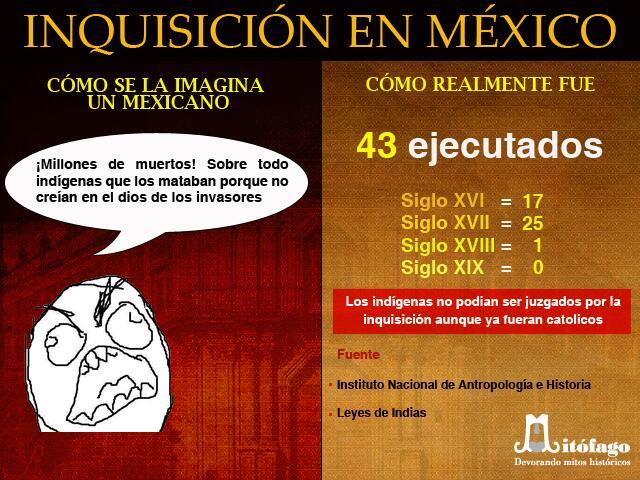 Imagenes de la Inquisicion en Mexico la Inquisición en México