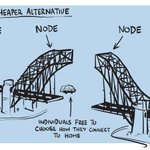 RT @geeksrulz: Costly Benefit Analysis #auspol MT @davpope: Someone leaked me a schematic of MTs alternative broadband plan #nbn http://t.co/9xDgMymPzF