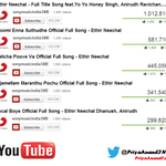 "Thanks to Ani! ""@PriyaAnandINFO: Woahhh! Have a look at these hits on Youtube. Ethir Neechal album is such a HIT! http://t.co/v54JVVNJPD"""