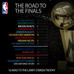 What an amazing day of #NBAPlayoff hoops. @MiamiHEAT, @Celtics, @Spurs & @Warriors all take 1 step towards the Finals