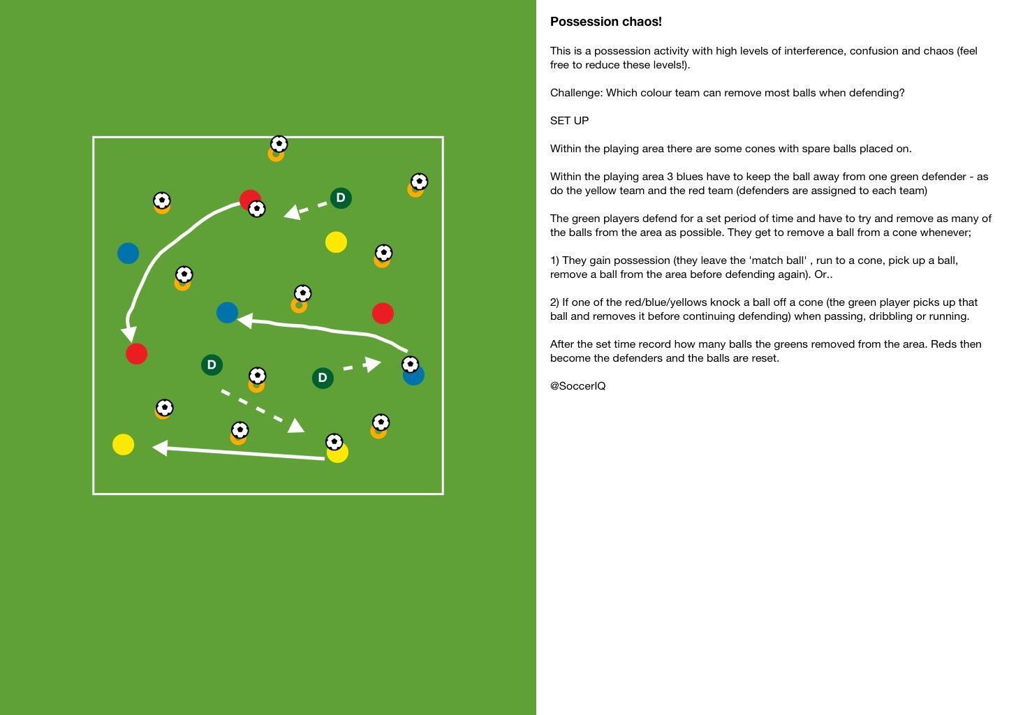 Try this 'Possession chaos' activity. Loads of interference, confusion and competition... http://t.co/JwekLnN7aj