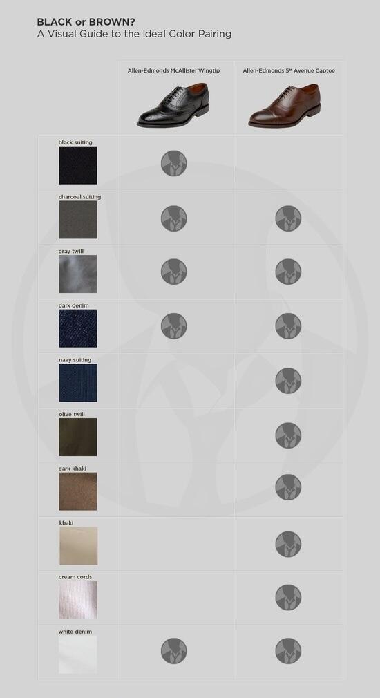 Black or brown? http://t.co/xM5vhoDuhl