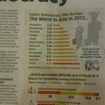 RT @thekiranbedi: India's Bureaucracy Was Ranked Worst in Asia in 2012. Published in ET of today in case u missed it