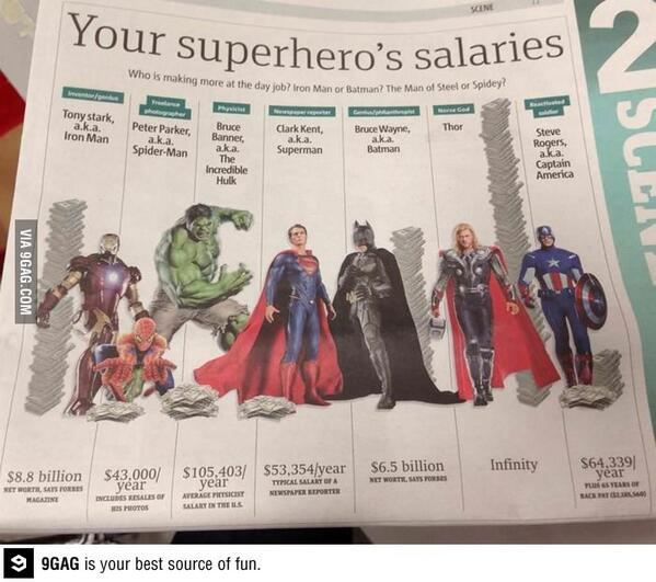 Your superhero's salaries http://t.co/gtBhRBUzzI