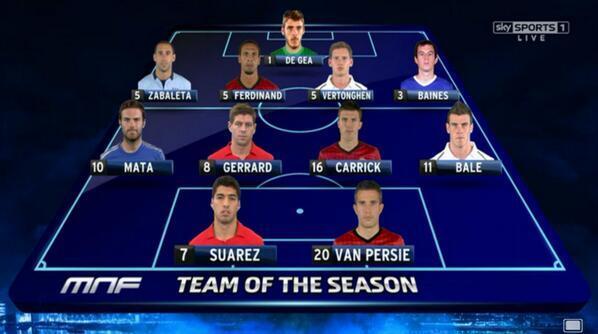 BJnS42ICIAEHTKn Graphic: Gary Neville picks his Premier League team of the season