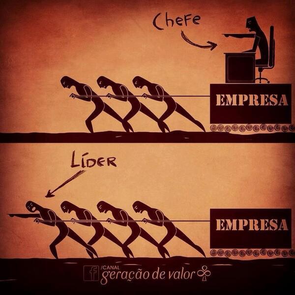 La principal diferencia entre un gestor y un líder. http://t.co/ckgZ820PBI