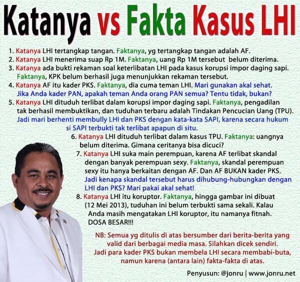 Katanya vs fakta perihal LHI