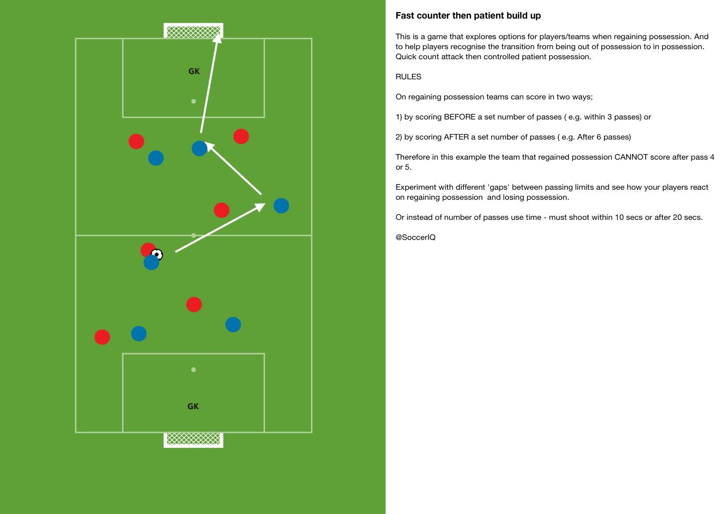 Previous 'regaining possession' game but with added suggestion of time limits instead of passing limits. http://t.co/wZv5JYkeib