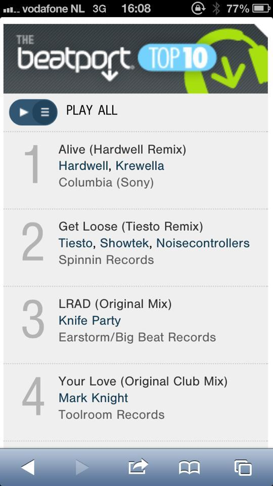 """.@HARDWELL's #remix for @Krewella's """"Alive"""" reached the number #1 spot on Beatport! http://t.co/DN7V6vuTB5"""