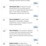 NY Times bestseller list today: #theAlchemist continues to BREAK ALL RECORDS Thank you! >