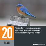 Whoops!  ! RT @rianru   Twitter    TwitterDay. #twitterday http://t.co/SKnVRbxvnb
