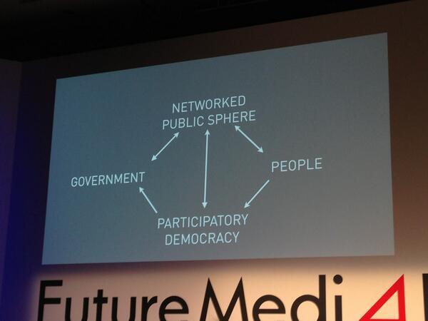 Joi Ito: 今後はこうなると思う。public sphere=国民と政府が集まって議論する場。Participatory democは市民が投票だけでなく行動/参加し国を動かす直接民主制 #未来メディア http://t.co/KgnOxCCjkD