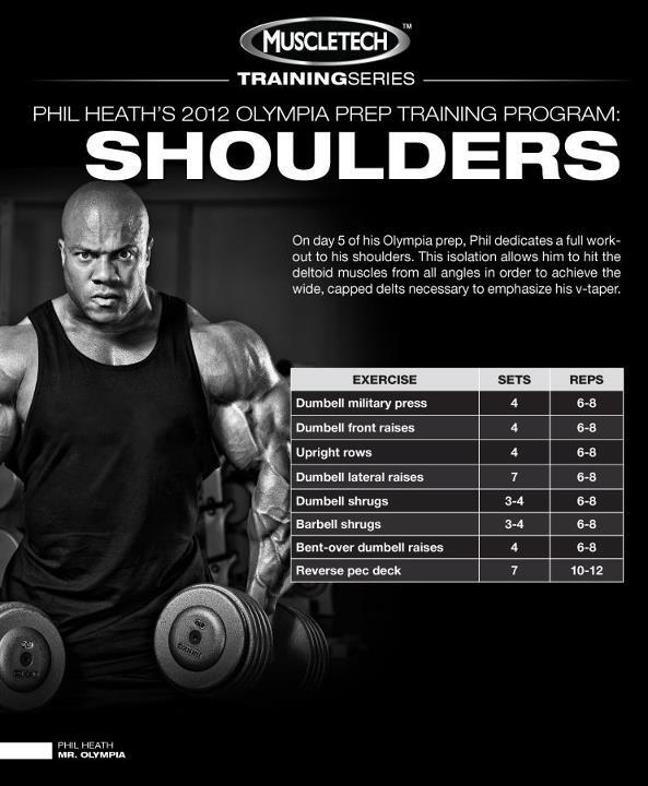 #ShoulderDay w/ @TeamMuscleTech & Phil Heath http://t.co/jOiPYL0LVy