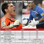 RT @GeniusFootball: Victor Valdes > Iker Casillas  - Stats dont lie http://t.co/uMYZ87EMZ2