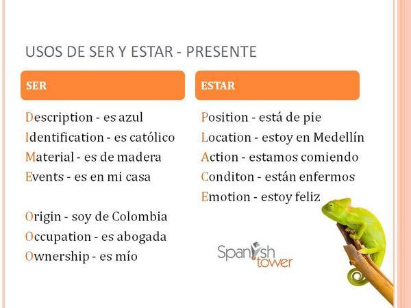#LearnSpanish