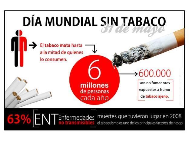 Dia mundial sin tabaco 2013 imagenes para colorear for Cuarto dia sin fumar