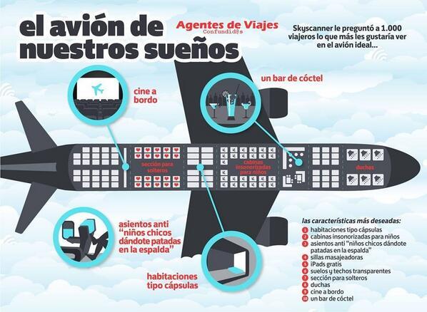 ¿Cómo sería el avión perfecto si consultaran a los pasajeros?  Skyscanner hizo esta pregunta, mira las conclusiones http://t.co/4CRk09X7Ec