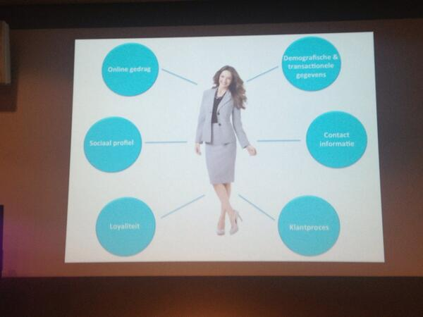 #B2BGS Business 2 Business Goes Social cover image
